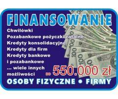 Kredyty – pożyczki - finansowanie